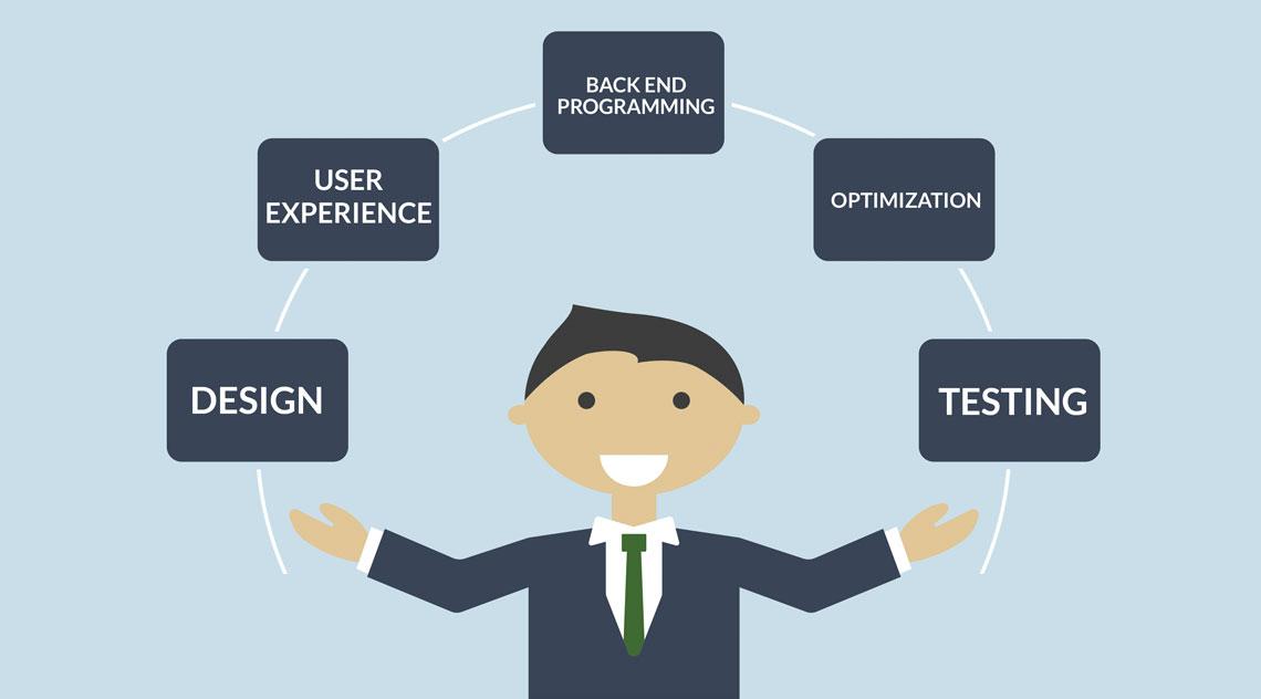 Web Design and Development Team